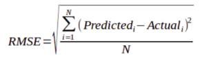 RMSE-Linear Regression