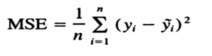 MSE-Linear Regression